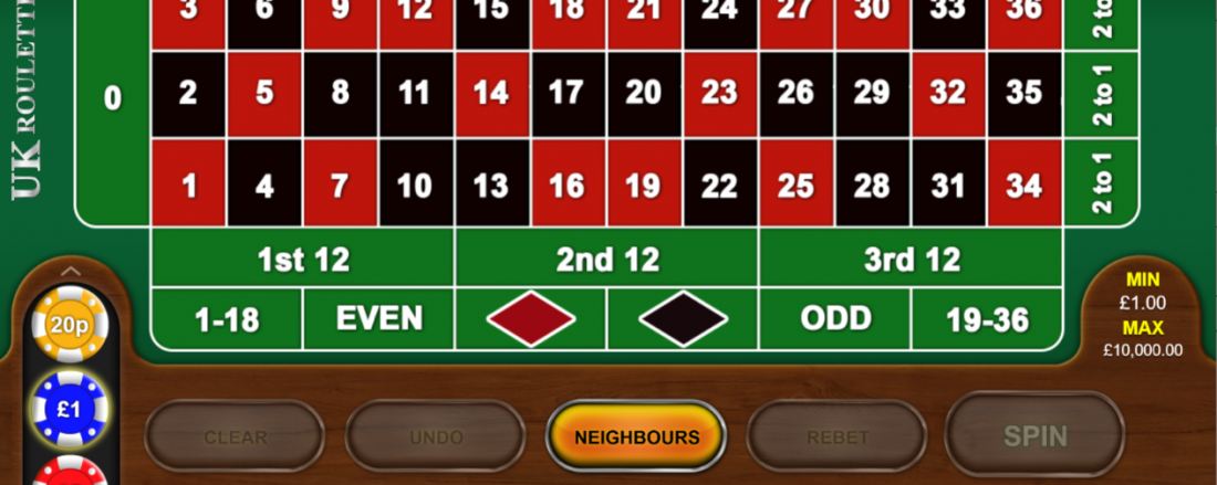 b86b202f4c0c46299b19869275786250 1100x439 - How To Behave In A Casino