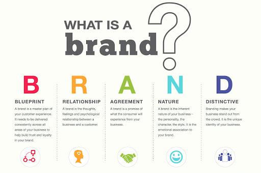 Malaysia branding